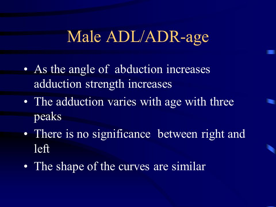 Male ADL/ADR-age As the angle of abduction increases adduction strength increases The adduction varies with age with three peaks There is no significance between right and left The shape of the curves are similar
