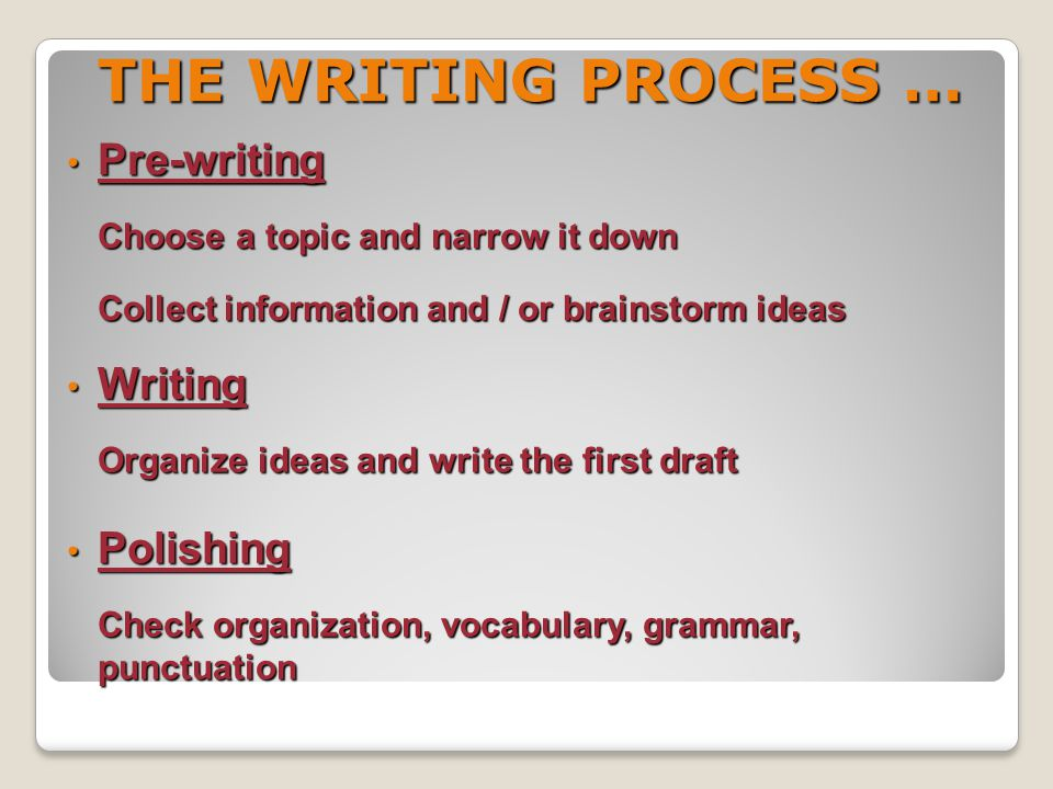 STEP ONE: PRE-WRITING Strategies to generate ideas: Journal entries MindmapingListing Free-writing