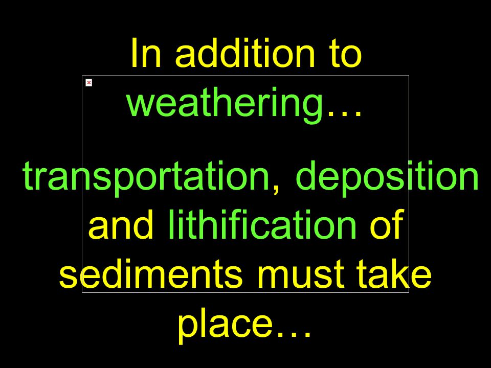 37 In addition to weathering… transportation, deposition and lithification of sediments must take place…