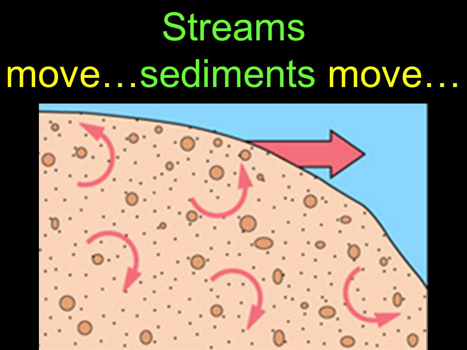 42 Streams move…sediments move…