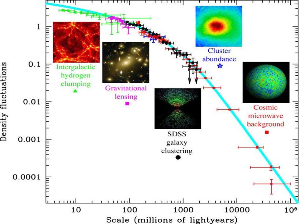 Towards cosmology in type IIB string theory Dilaton stabilization Giddings, Kachru and Polchinski 2001 Kachru, R.