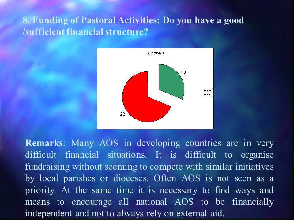 8. Funding of Pastoral Activities: Do you have a good /sufficient financial structure.