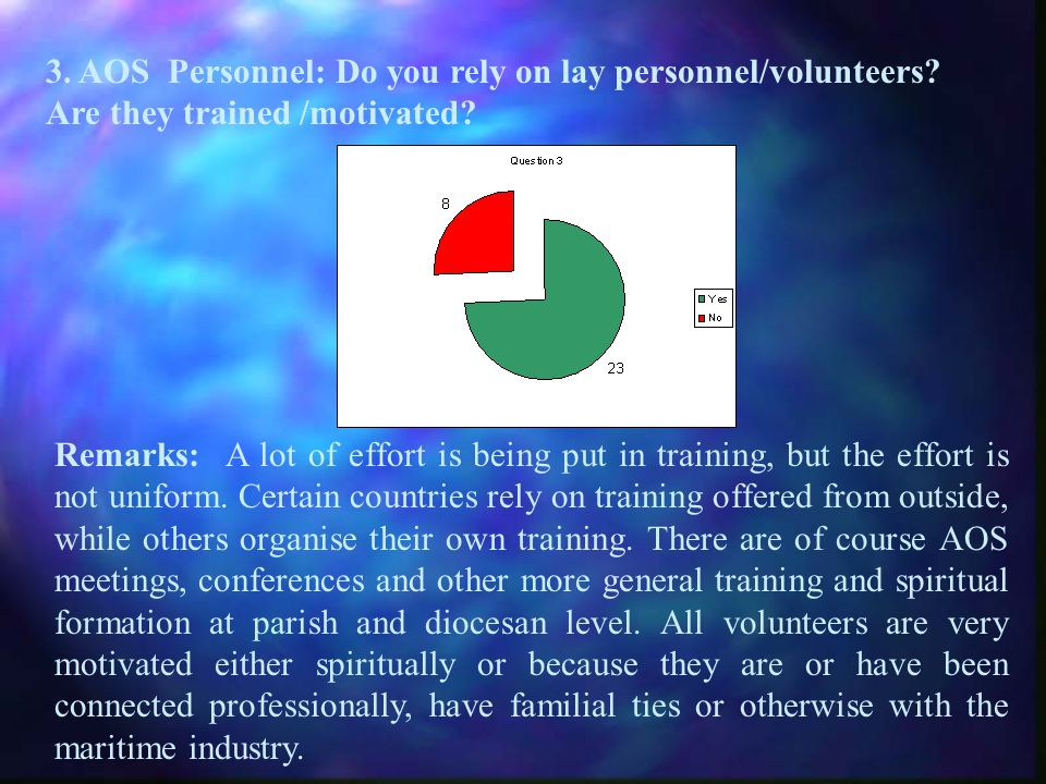 3. AOS Personnel: Do you rely on lay personnel/volunteers.