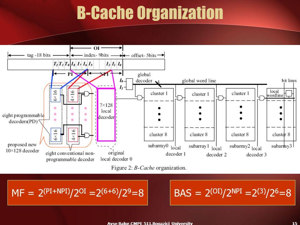 Ayse Bakır,CMPE 511,Bogazici University15 B-Cache Organization MF = 2 (PI+NPI) /2 OI =2 (6+6) /2 9 =8BAS = 2 (OI) /2 NPI =2 (3) /2 6 =8