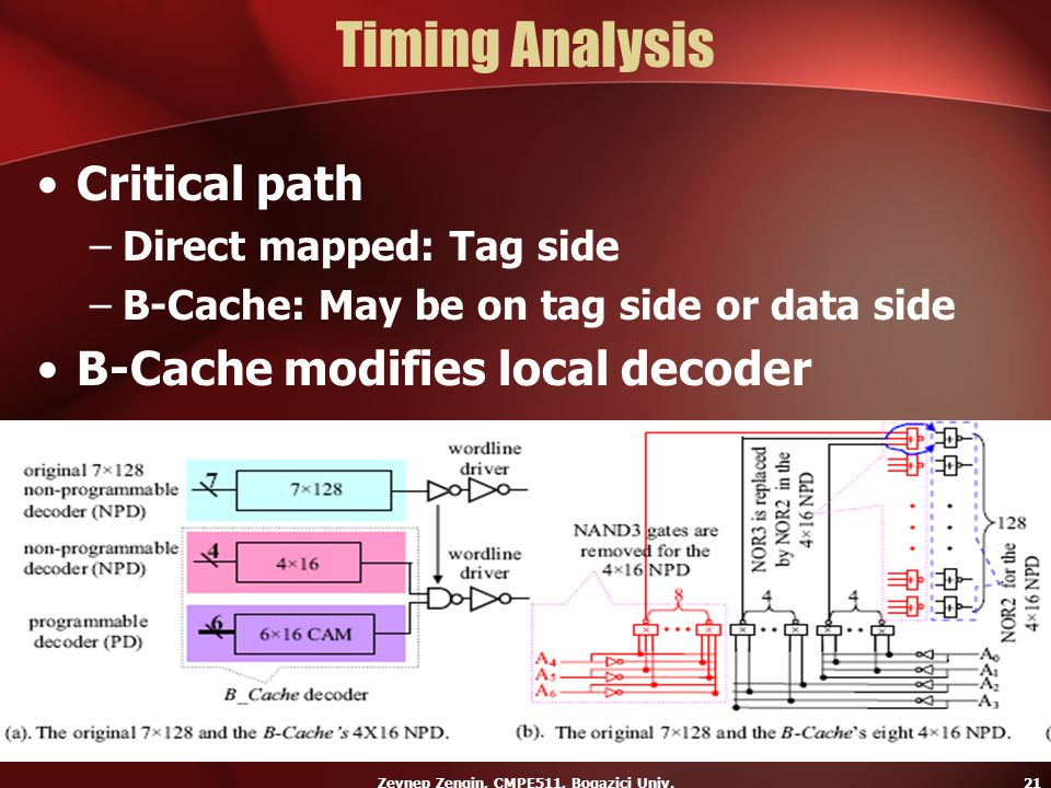 Zeynep Zengin, CMPE511, Bogazici Univ.21 Timing Analysis Critical path –Direct mapped: Tag side –B-Cache: May be on tag side or data side B-Cache modi