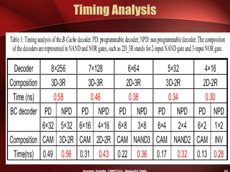 Zeynep Zengin, CMPE511, Bogazici Univ.22 Timing Analysis