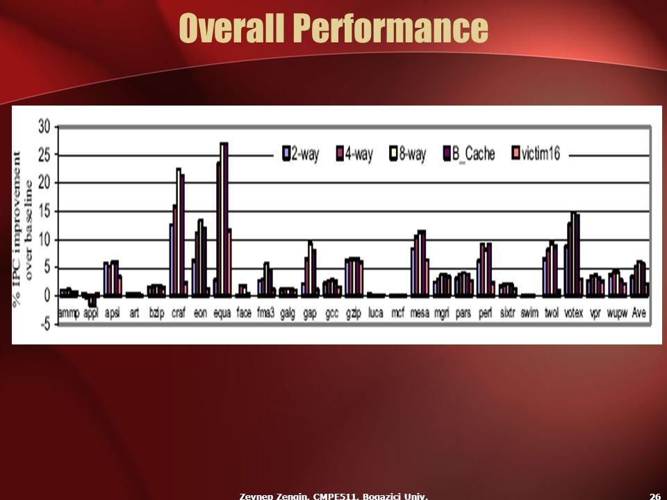Zeynep Zengin, CMPE511, Bogazici Univ.26 Overall Performance