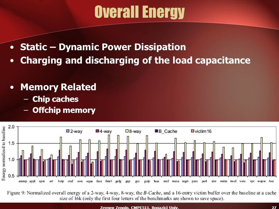 Zeynep Zengin, CMPE511, Bogazici Univ.27 Overall Energy Static – Dynamic Power Dissipation Charging and discharging of the load capacitance Memory Rel