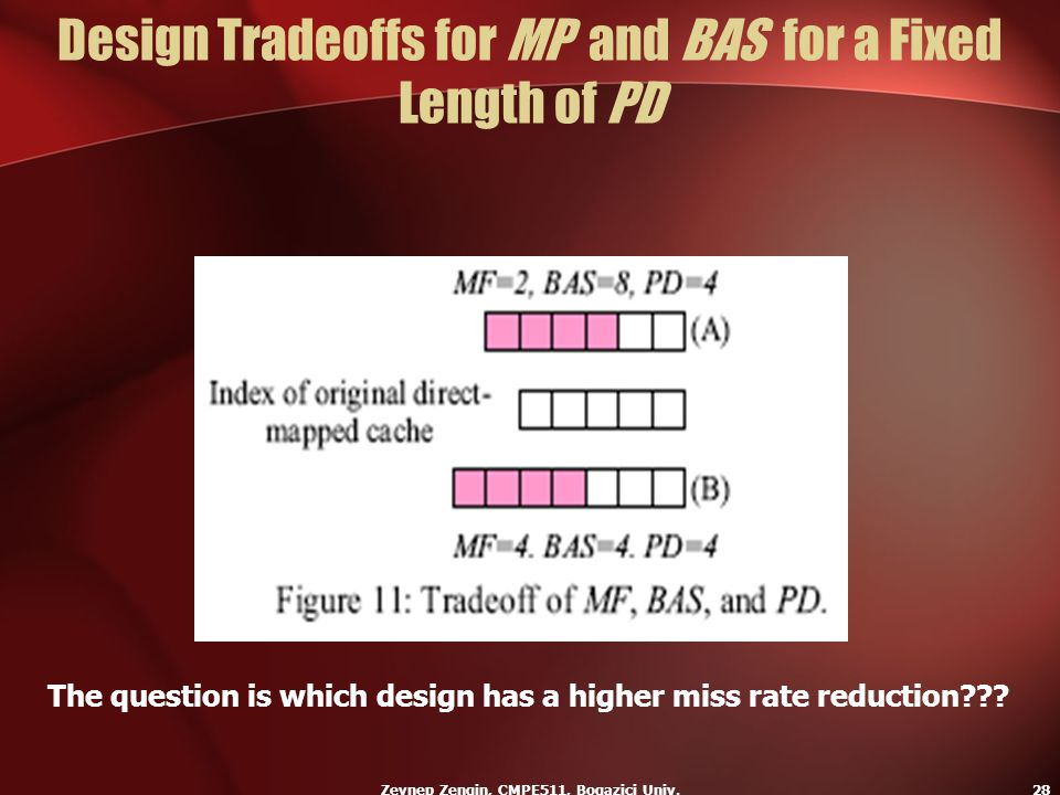 Zeynep Zengin, CMPE511, Bogazici Univ.28 Design Tradeoffs for MP and BAS for a Fixed Length of PD The question is which design has a higher miss rate