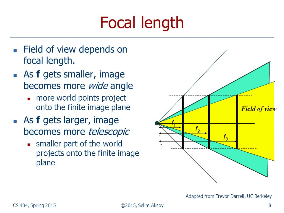 Focal length Field of view depends on focal length.