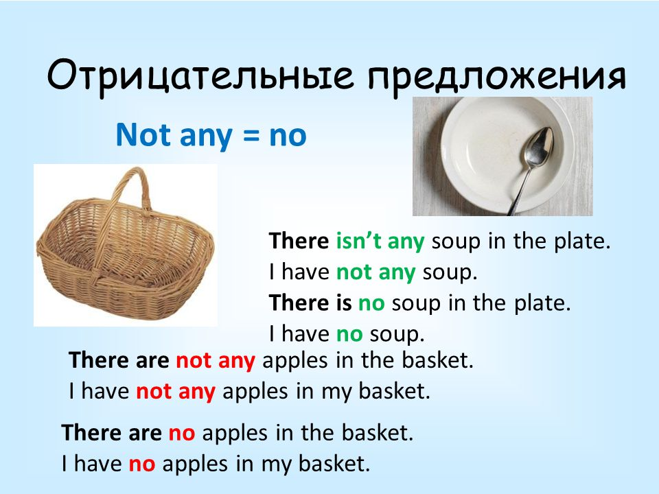 Отрицательные предложения There are not any apples in the basket.