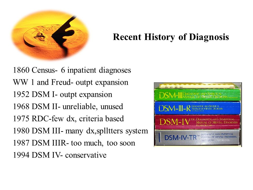 1860 Census- 6 inpatient diagnoses WW 1 and Freud- outpt expansion 1952 DSM I- outpt expansion 1968 DSM II- unreliable, unused 1975 RDC-few dx, criter