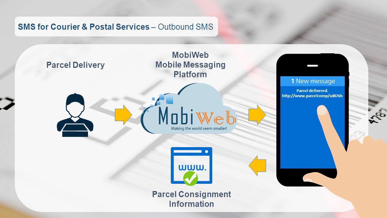 SMS for Courier & Postal Services – Outbound SMS Parcel Delivery MobiWeb Mobile Messaging Platform Parcel Consignment Information Parcel delivered.