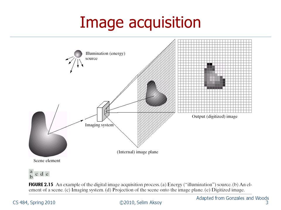CS 484, Spring 2010©2010, Selim Aksoy4 Image acquisition Adapted from Rick Szeliski