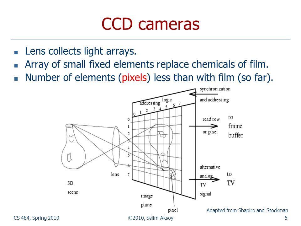 CS 484, Spring 2010©2010, Selim Aksoy6 Sampling and quantization