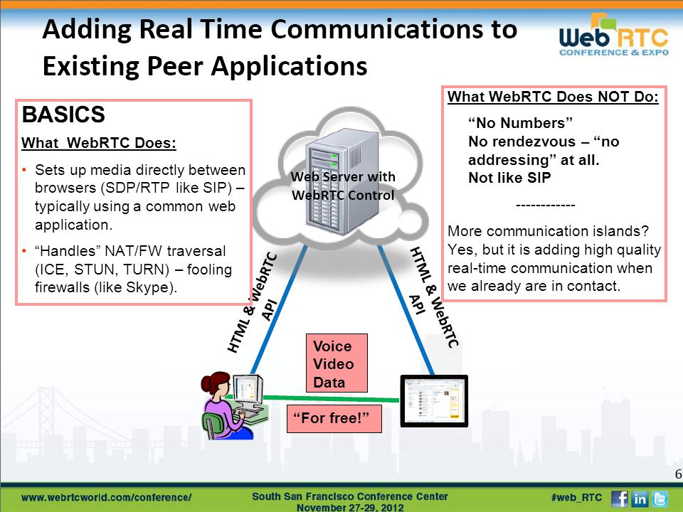 4 BASICS What WebRTC Does: Sets up media directly between browsers (SDP/RTP like SIP) – typically using a common web application.