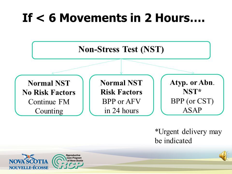 Recommended Actions Normal NST: Depending on the clinical picture, further investigation is generally not indicated.