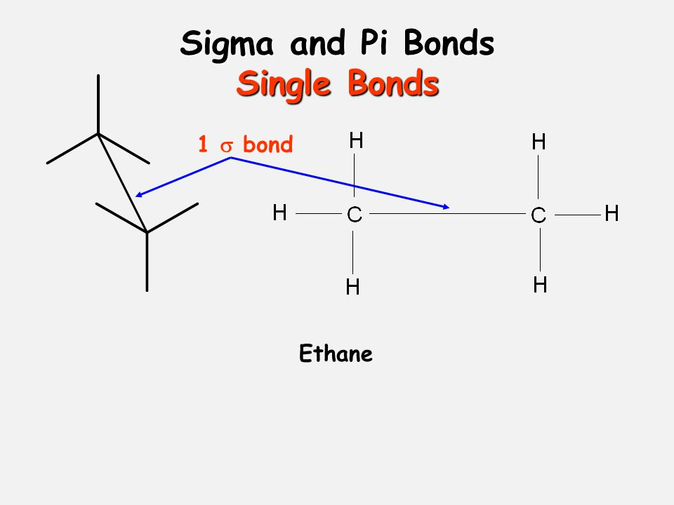 Sigma and Pi Bonds Single Bonds Ethane 1  bond