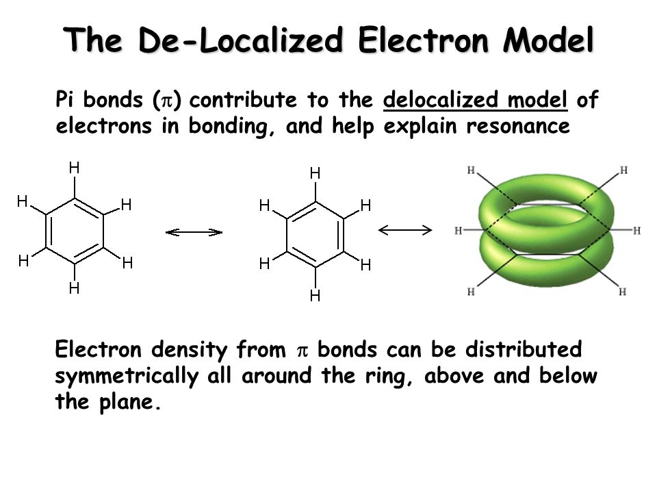 The De-Localized Electron Model Pi bonds (  ) contribute to the delocalized model of electrons in bonding, and help explain resonance Electron density from  bonds can be distributed symmetrically all around the ring, above and below the plane.