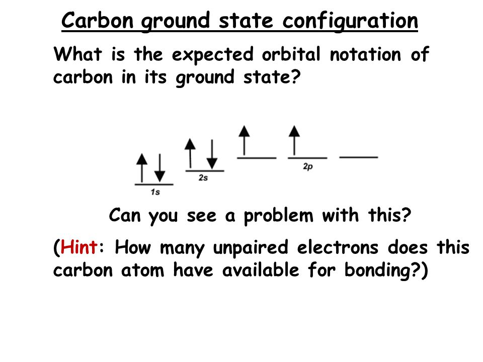 What is the expected orbital notation of carbon in its ground state.
