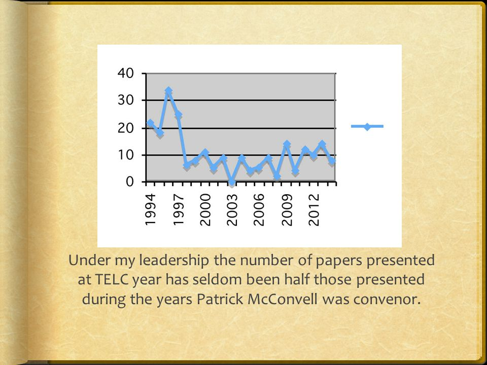 Under my leadership the number of papers presented at TELC year has seldom been half those presented during the years Patrick McConvell was convenor.