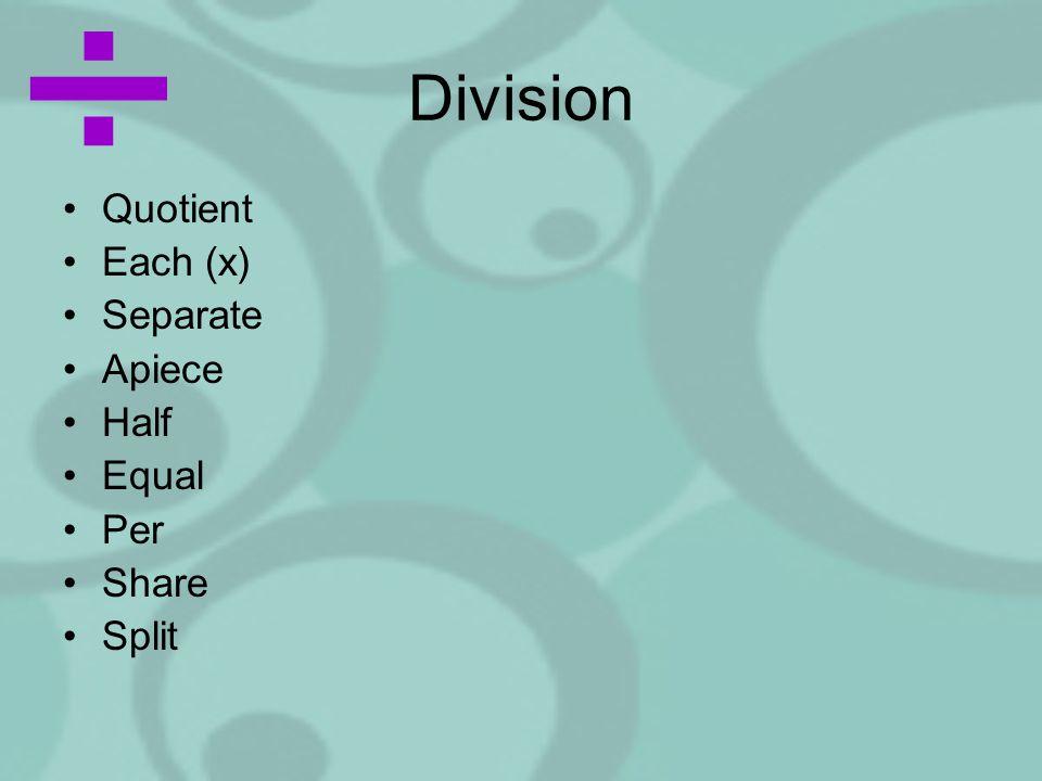 Division Quotient Each (x) Separate Apiece Half Equal Per Share Split ÷