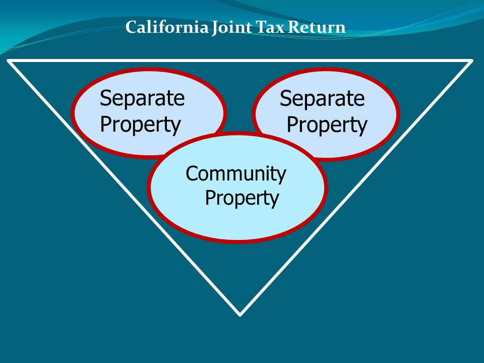 California Joint Tax Return Separate Property Separate Property Community Property