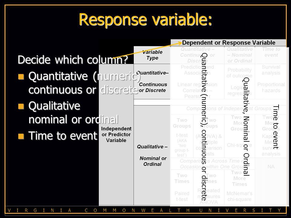V I R G I N I A C O M M O N W E A L T H U N I V E R S I T Y Response variable: Decide which column? Quantitative (numeric) continuous or discrete Quan