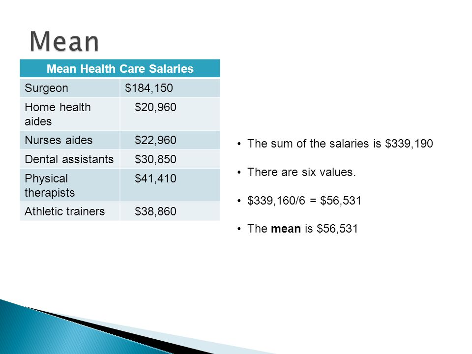 Mean Health Care Salaries Surgeon$184,150 Home health aides $20,960 Nurses aides $22,960 Dental assistants $30,850 Physical therapists $41,410 Athletic trainers $38,860 The sum of the salaries is $339,190 There are six values.