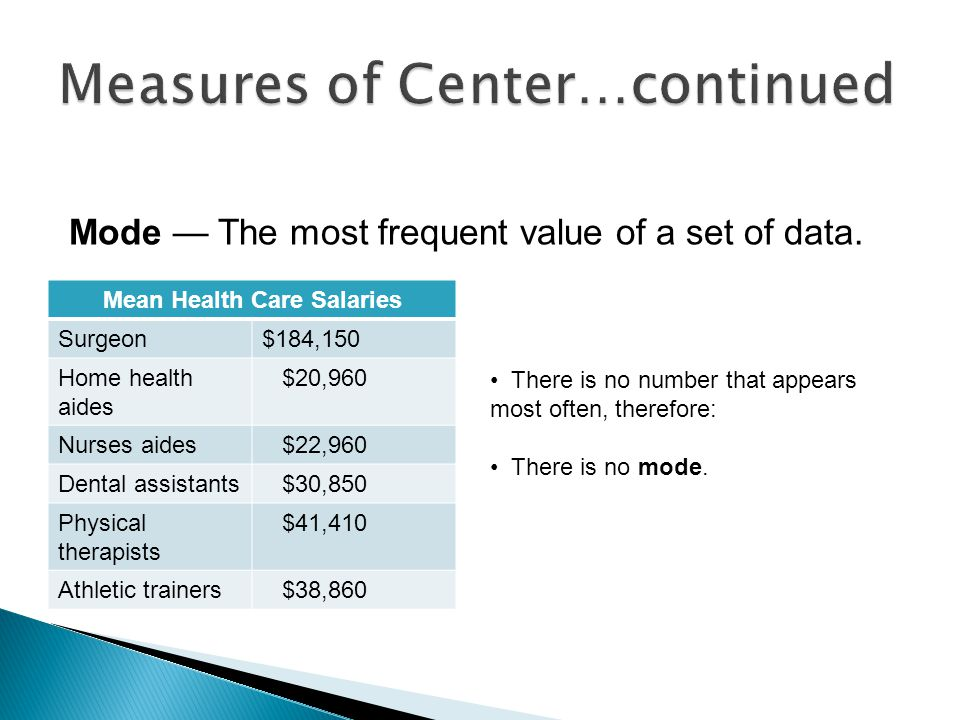 Mode — The most frequent value of a set of data.