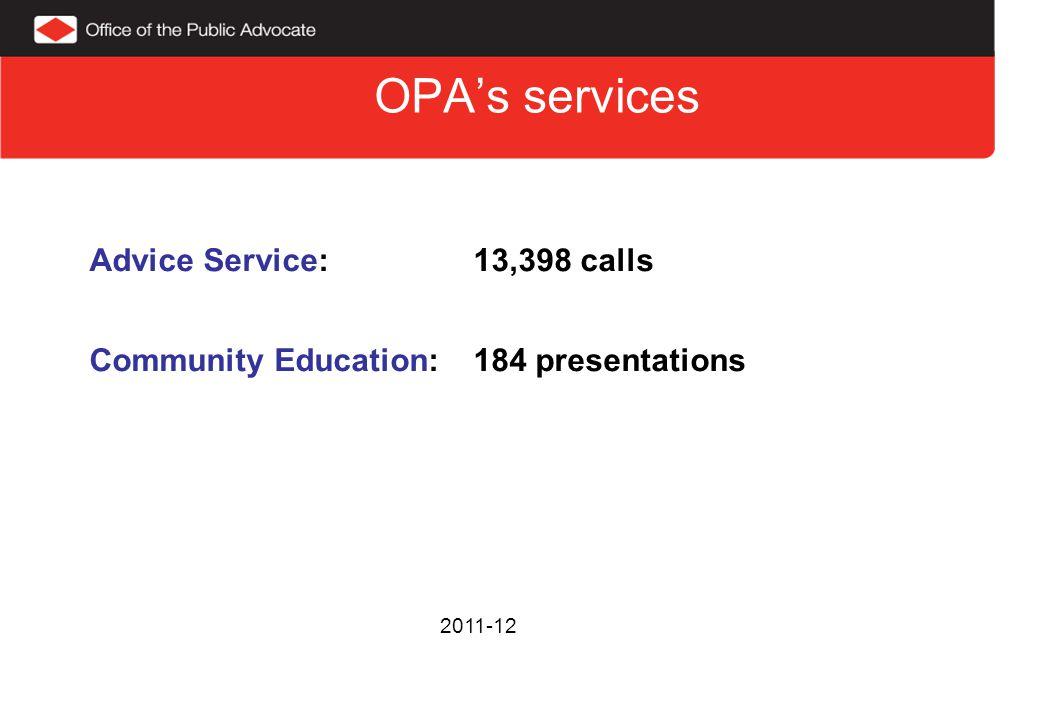 Breakdown of casework services 2011-12