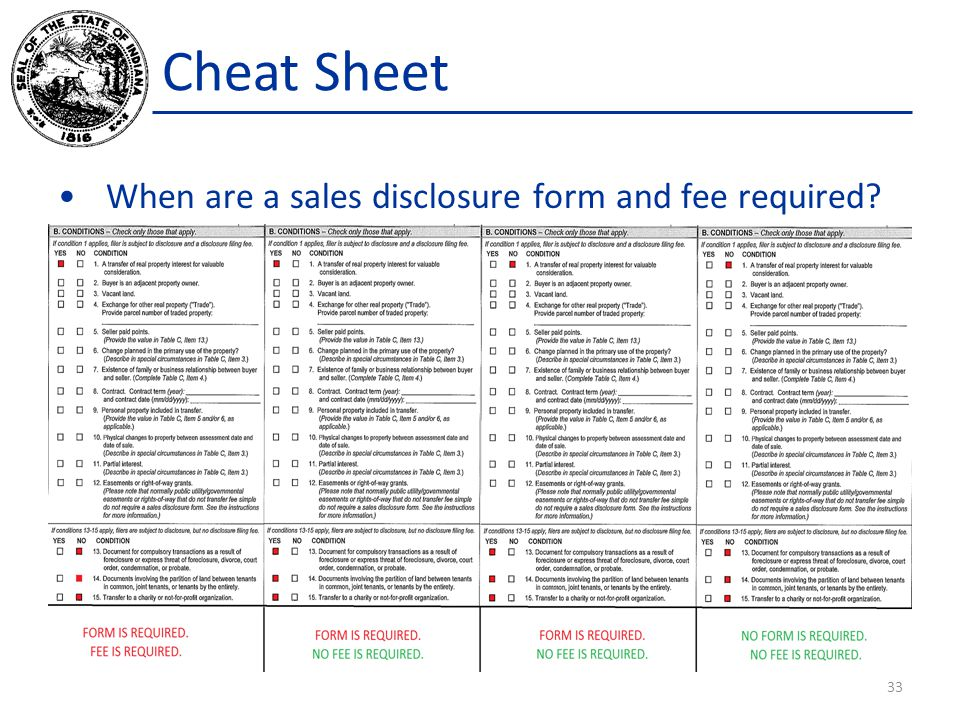 Cheat Sheet 33 When are a sales disclosure form and fee required