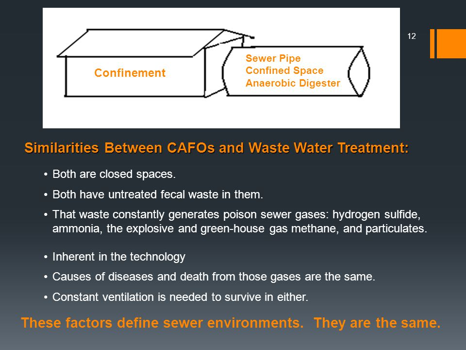 Confinement Sewer Pipe Confined Space Anaerobic Digester Both are closed spaces.
