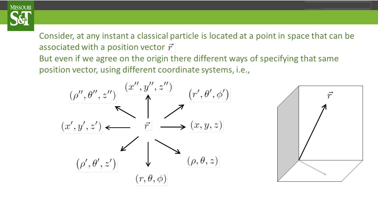 Consider, at any instant a classical particle is located at a point in space that can be associated with a position vector But even if we agree on the origin there different ways of specifying that same position vector, using different coordinate systems, i.e., Note: to communicate the position vector, we don't just need the numbers, we need to specify the coordinate system, or the unit vectors associated with it.
