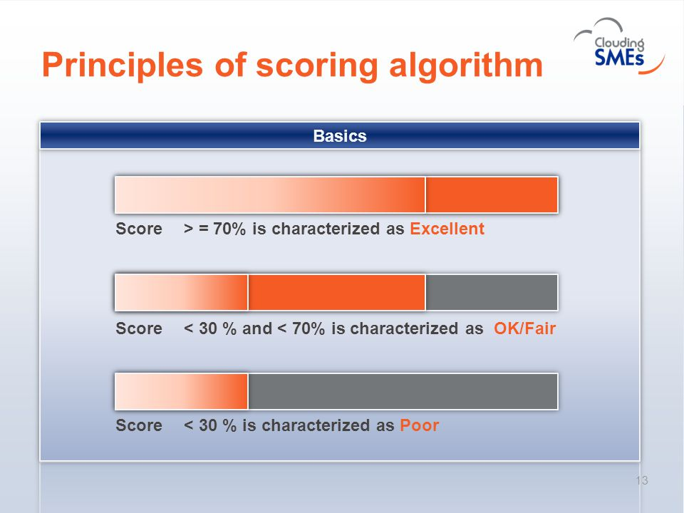 13 Score > = 70% is characterized as Excellent Score < 30 % and < 70% is characterized as OK/Fair Score < 30 % is characterized as Poor Principles of scoring algorithm