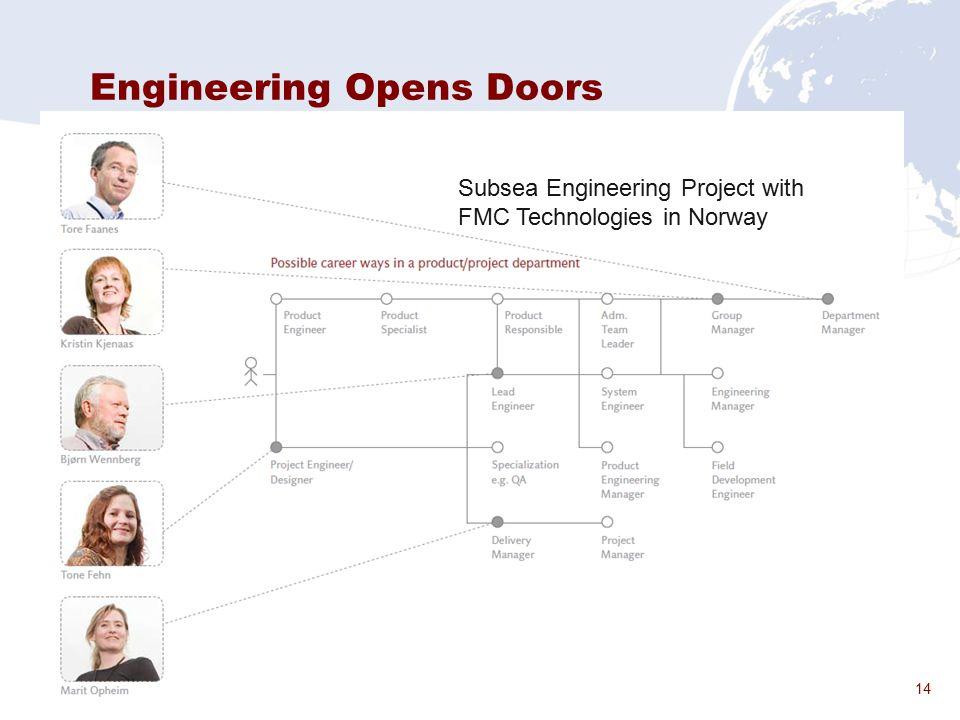 14 Engineering Opens Doors Subsea Engineering Project with FMC Technologies in Norway
