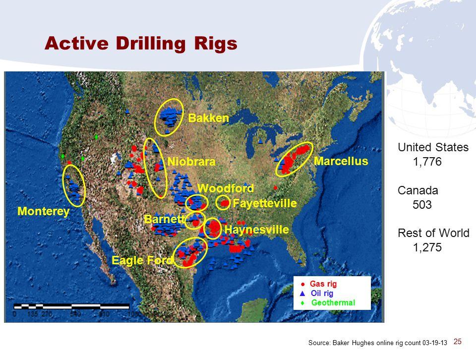 25 Source: Baker Hughes online rig count 03-19-13 ● Gas rig ▲ Oil rig ♦ Geothermal Marcellus Fayetteville Haynesville Eagle Ford Niobrara Barnett Bakk