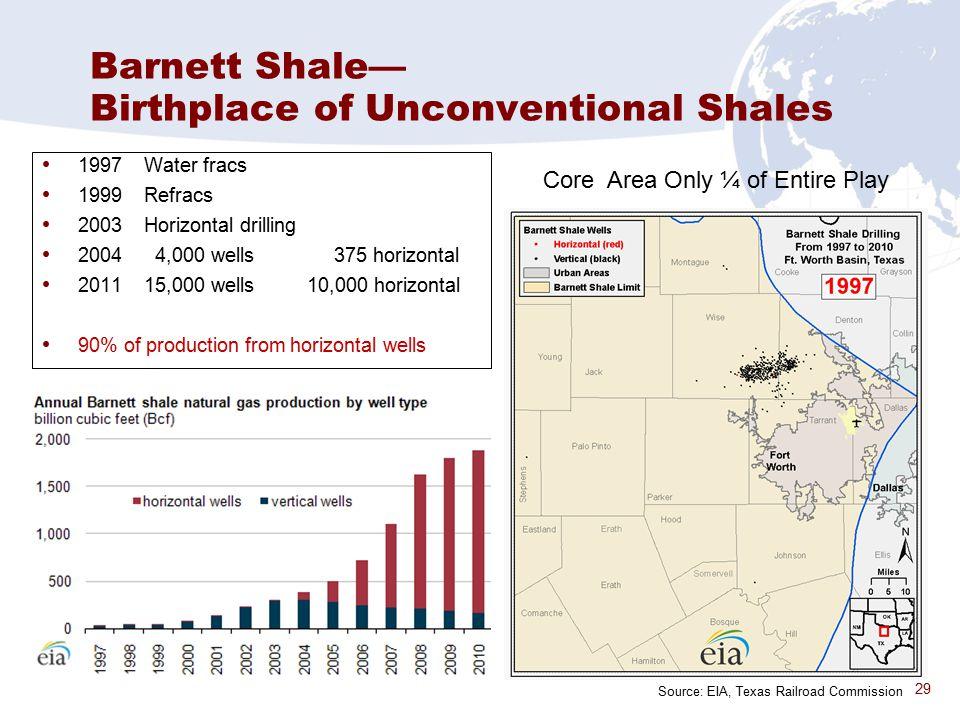 29 Barnett Shale— Birthplace of Unconventional Shales 1997Water fracs 1999Refracs 2003 Horizontal drilling 2004 4,000 wells 375 horizontal 201115,000