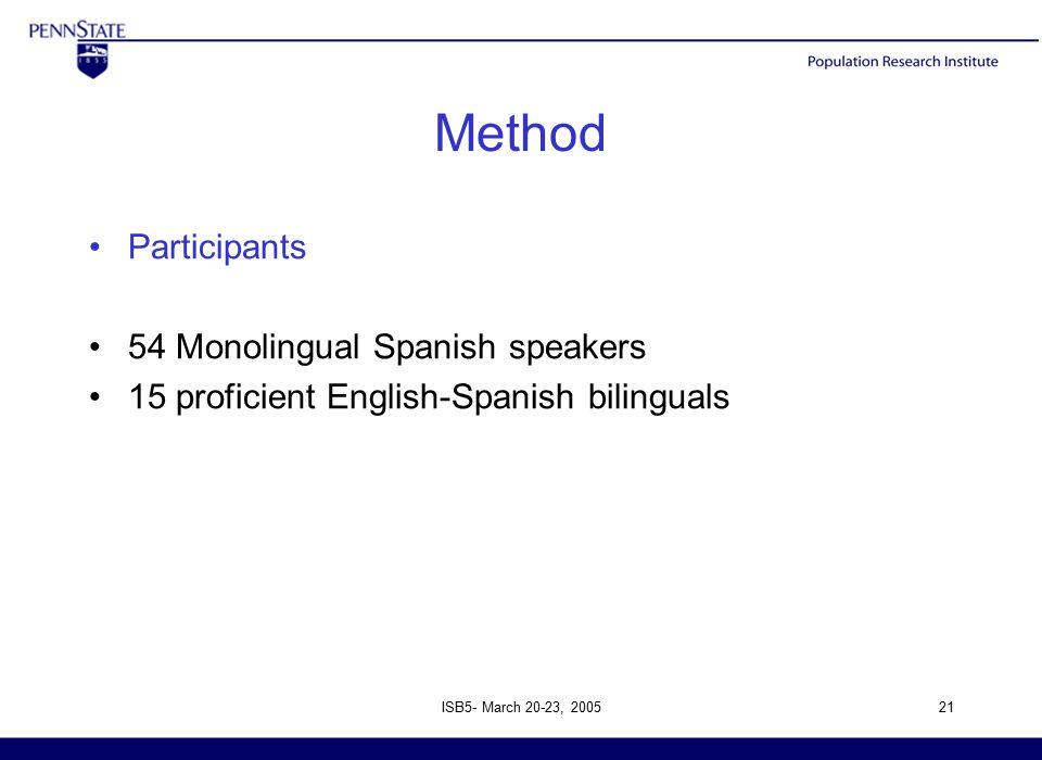 ISB5- March 20-23, 200521 Method Participants 54 Monolingual Spanish speakers 15 proficient English-Spanish bilinguals