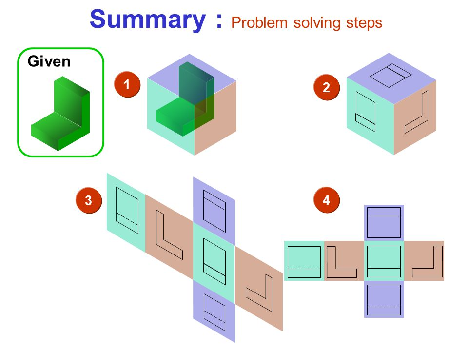 Summary : Problem solving steps 1 2 3 4 Given