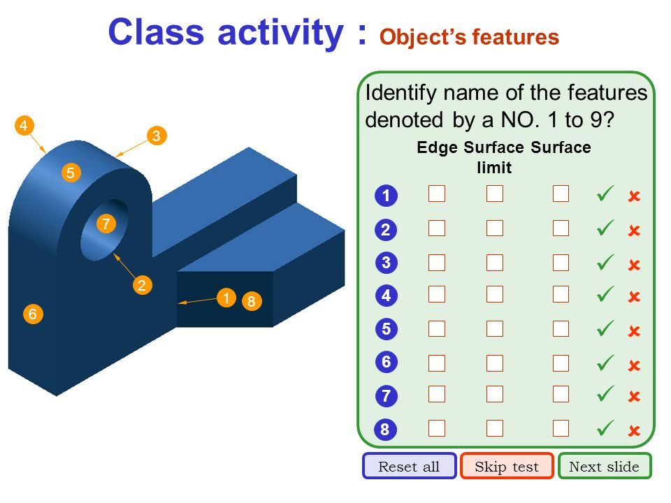 Class activity : Object's features 1 2 3 4 5 6 7 8 Identify name of the features denoted by a NO.