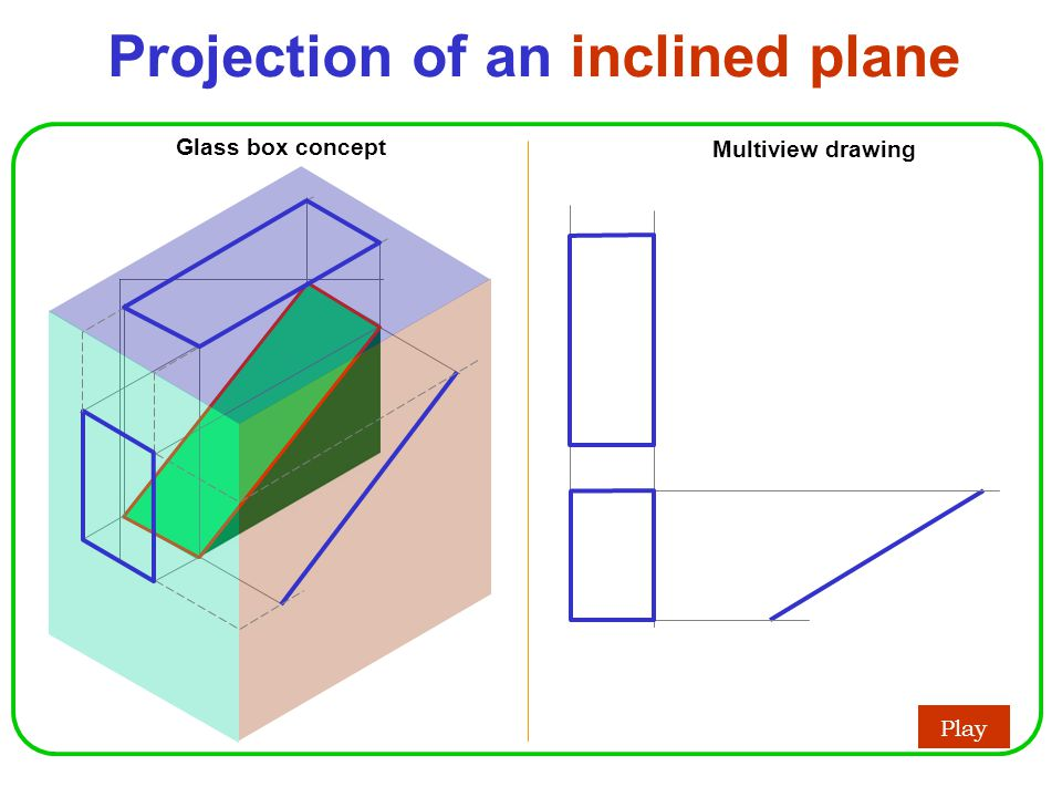 Projection of an inclined plane Play Glass box concept Multiview drawing