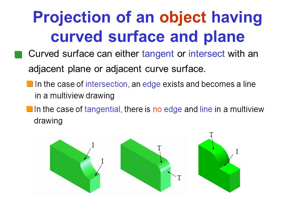 Projection of an object having curved surface and plane In the case of intersection, an edge exists and becomes a line in a multiview drawing Curved surface can either tangent or intersect with an adjacent plane or adjacent curve surface.