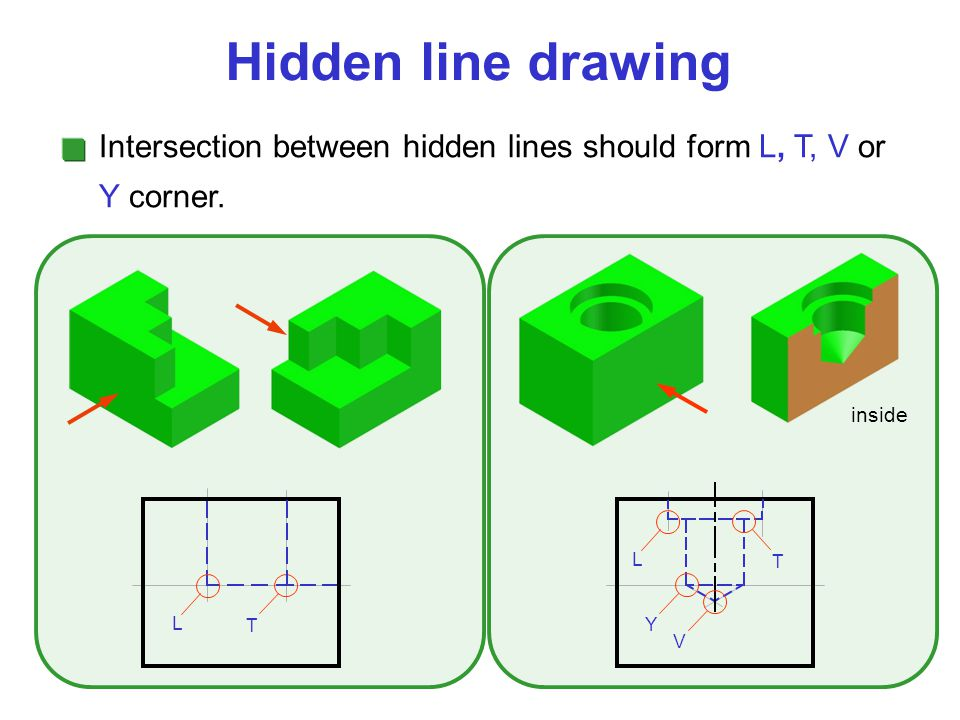 Hidden line drawing Intersection between hidden lines should form L, T, V or Y corner.