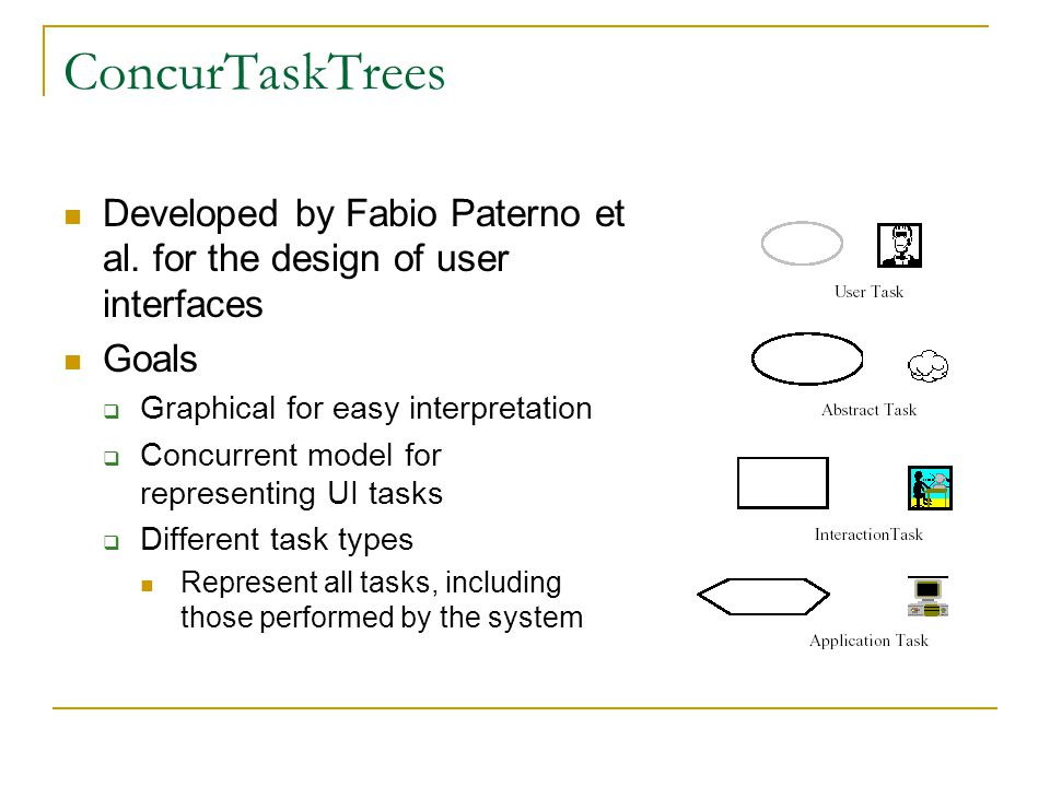 ConcurTaskTrees Developed by Fabio Paterno et al. for the design of user interfaces Goals  Graphical for easy interpretation  Concurrent model for r