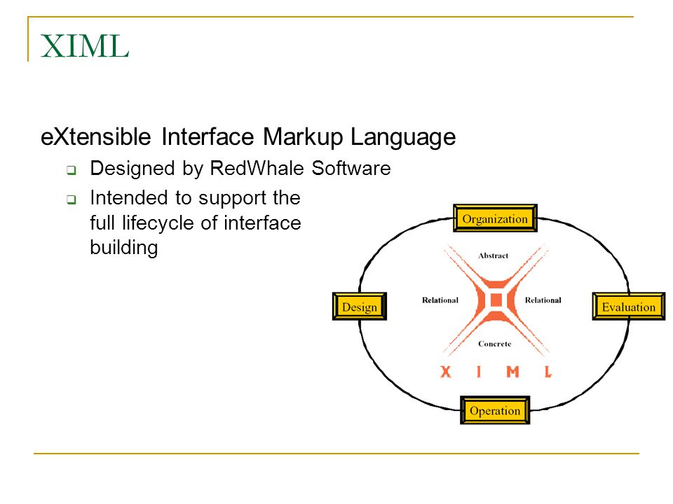 XIML eXtensible Interface Markup Language  Designed by RedWhale Software  Intended to support the full lifecycle of interface building