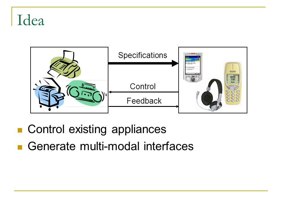 Idea Specifications Control Feedback Control existing appliances Generate multi-modal interfaces