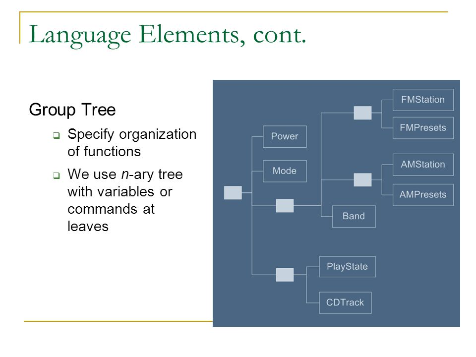 Language Elements, cont. Group Tree  Specify organization of functions  We use n-ary tree with variables or commands at leaves