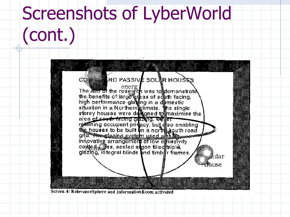 Screenshots of LyberWorld (cont.)