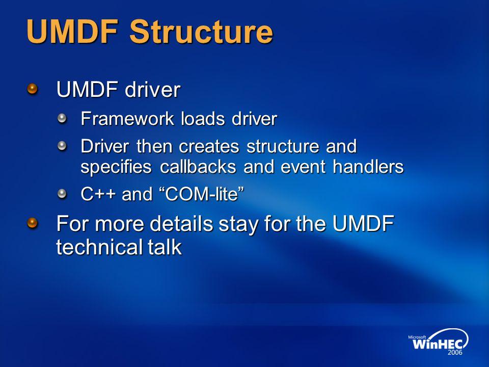 UMDF Structure Device Stack Driver Manager Host Process User Kernel Framework UM driver Framework UM driver Reflector...